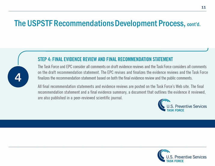 The USPSTF Recommendations Development Process, continued. Step 4: Final Evidence Review and Final Recommendation Statement.